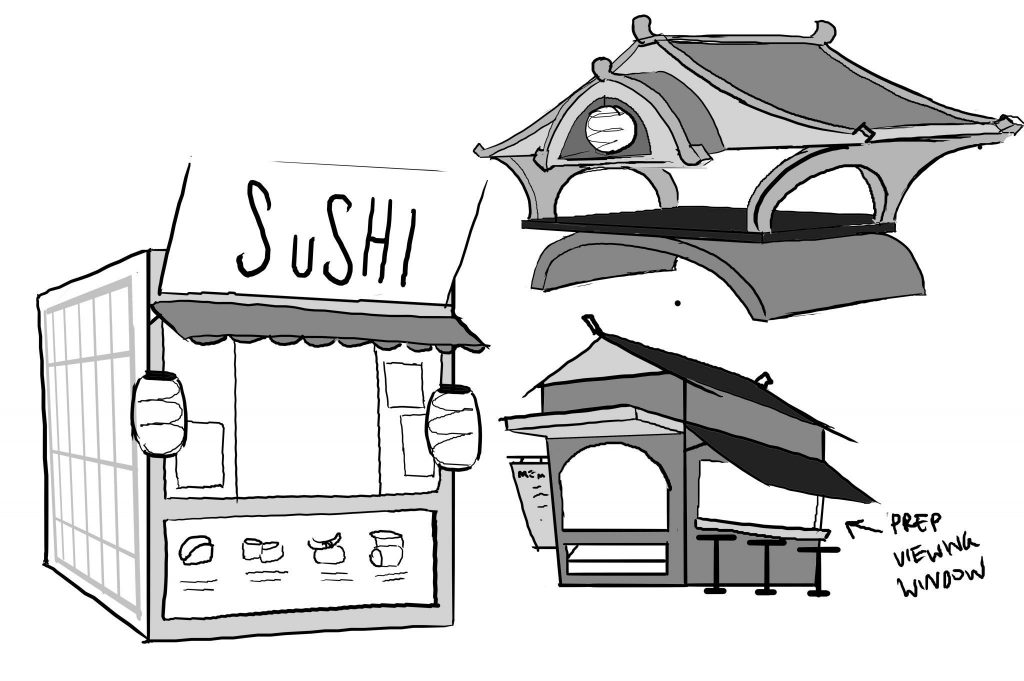 SushiTruck